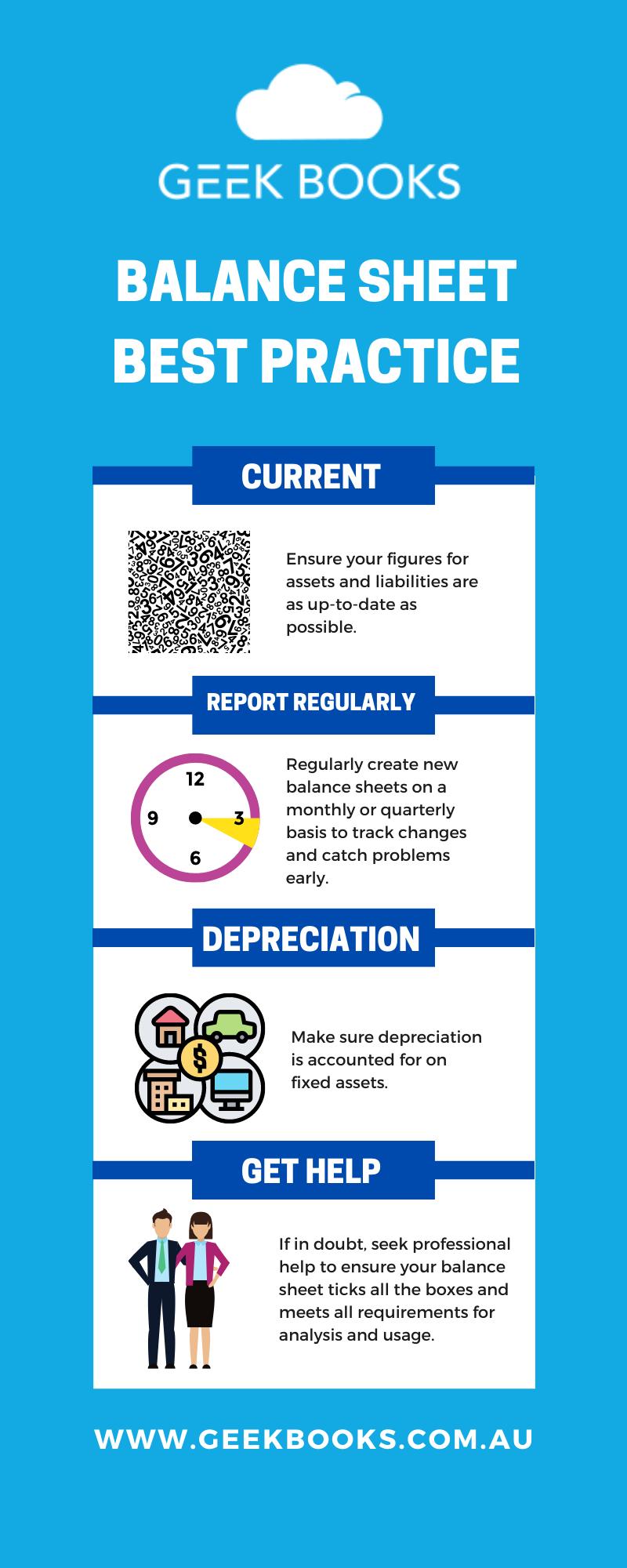 Balance Sheet Infographic